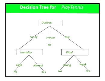 decision_tree-2
