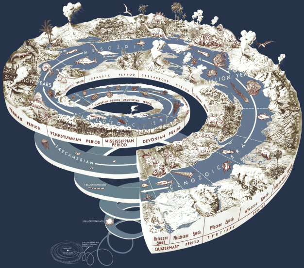 geological_time_spiral